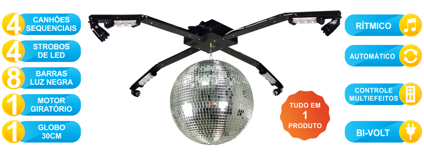 Funcionalidade-kit-iluminacao-5x1-Deltronica
