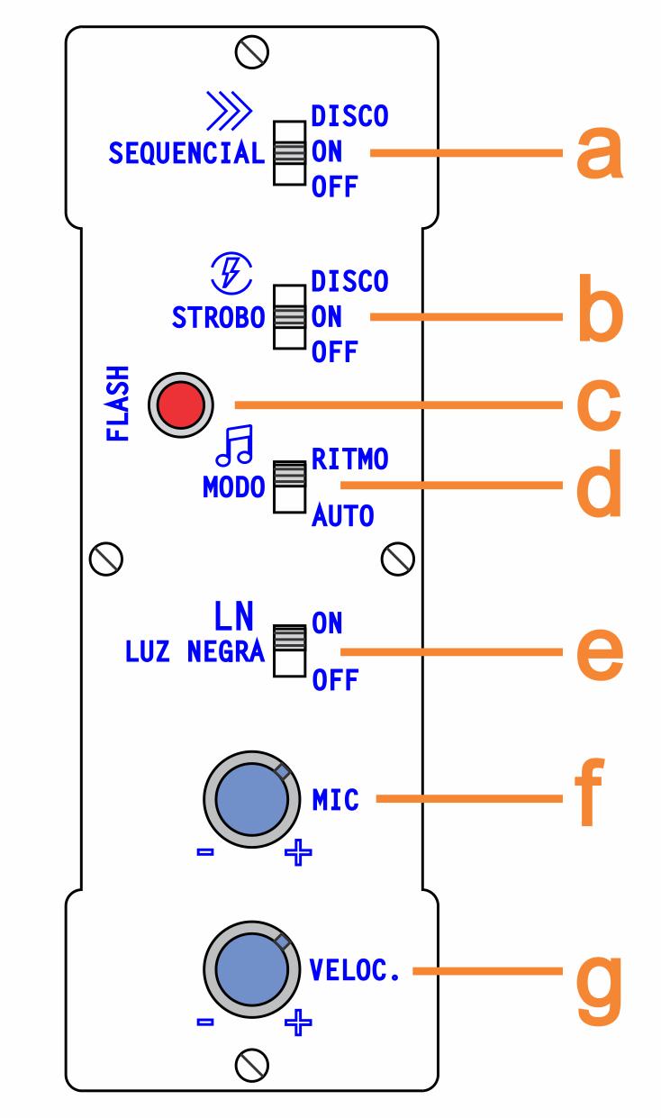 Controle-funcoes-kit-iluminacao